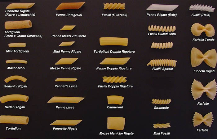 1. Types of Short Pasta