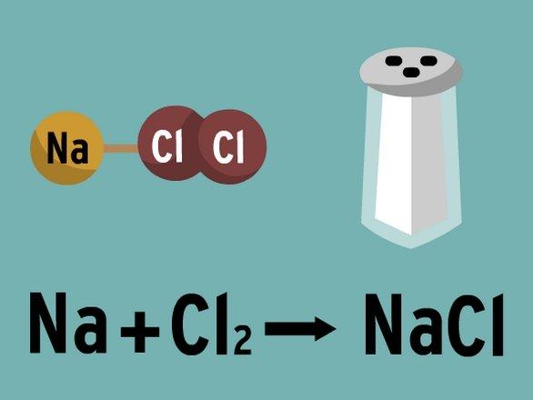 chemistry image (Copy)