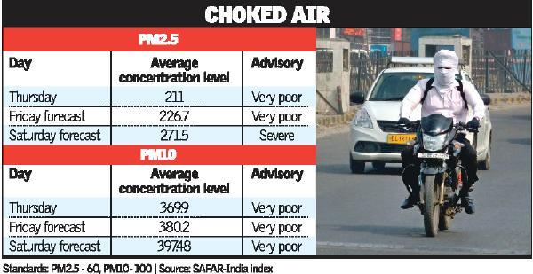 Delhi witness poor air quality before days of Diwali