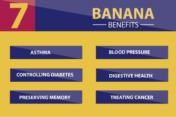 health benefits of eating banana