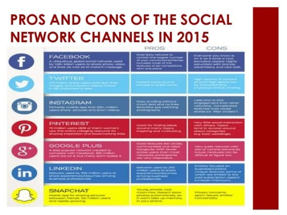 pros and cons of social media for youth
