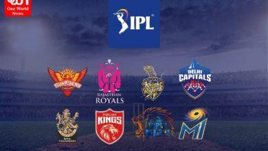 IPL Teams with Highest Fan Following